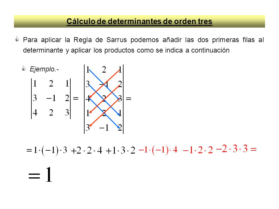 Cálculo de determinantes de orden tres