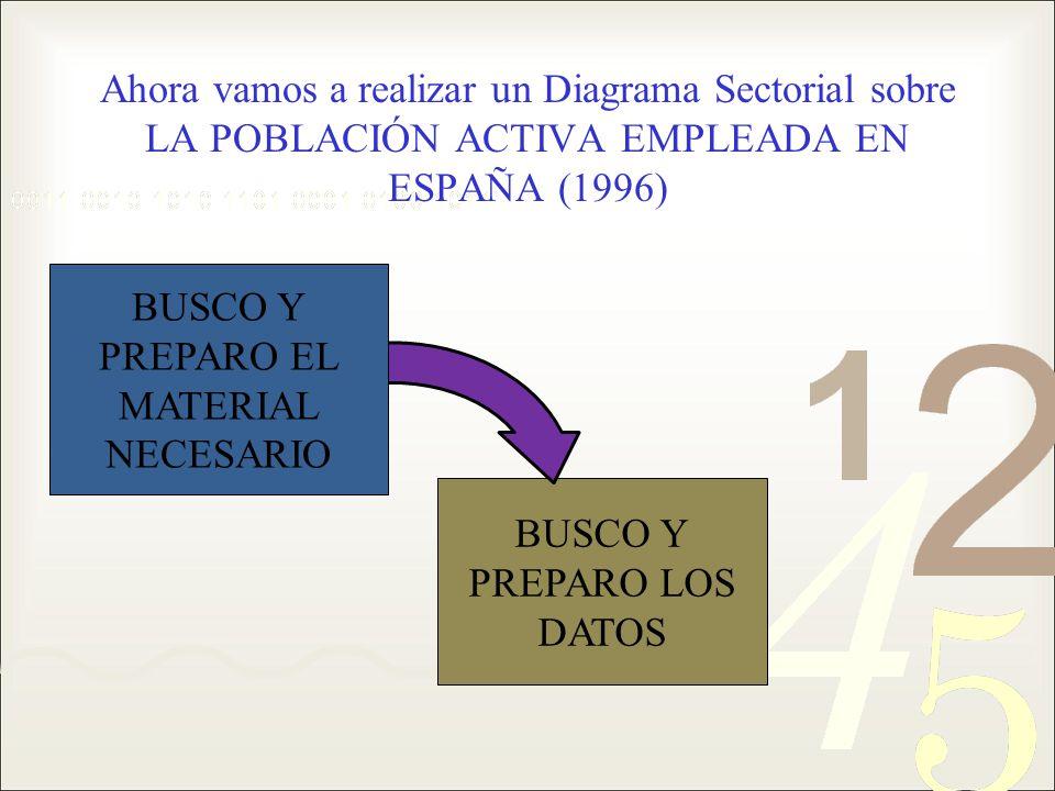 BUSCO Y PREPARO EL MATERIAL NECESARIO