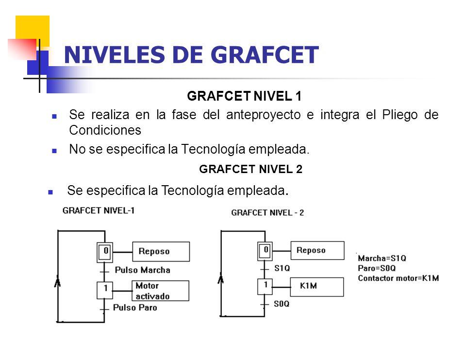NIVELES DE GRAFCET GRAFCET NIVEL 1
