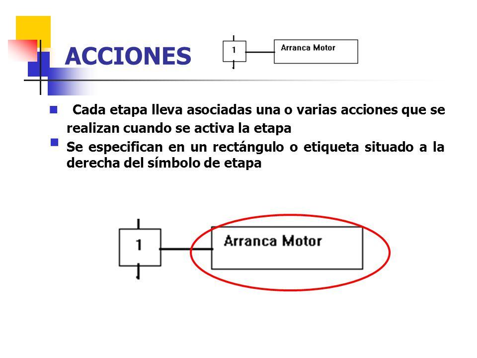 ACCIONES Cada etapa lleva asociadas una o varias acciones que se realizan cuando se activa la etapa.