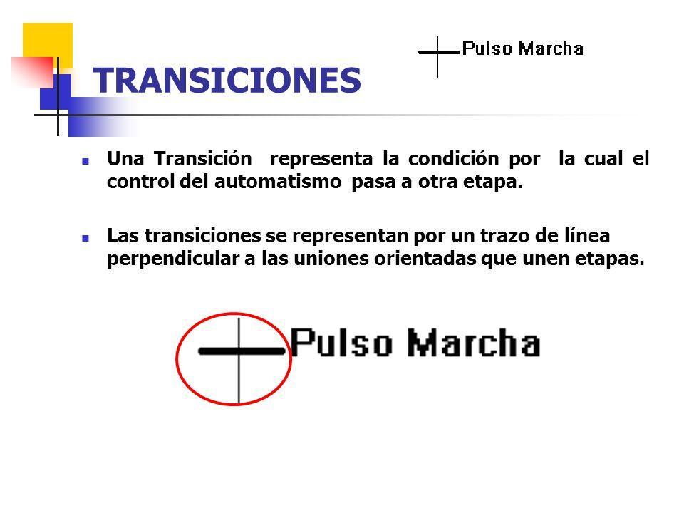 TRANSICIONES Una Transición representa la condición por la cual el control del automatismo pasa a otra etapa.