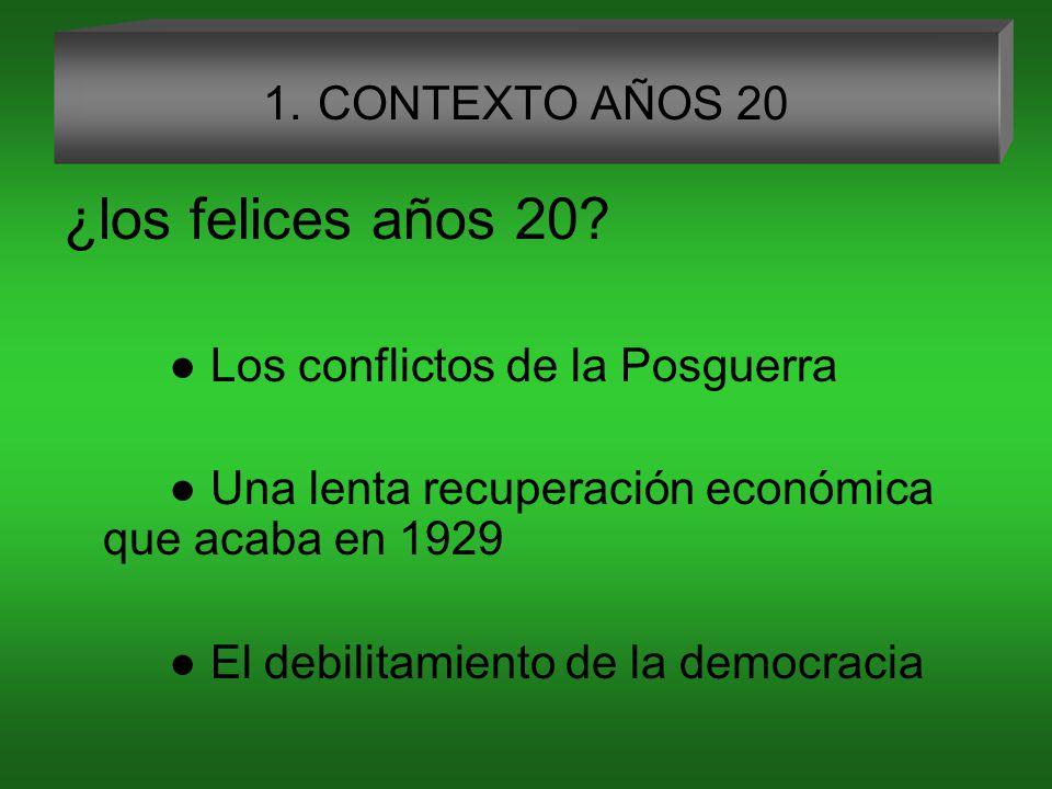 ¿los felices años 20 1. CONTEXTO AÑOS 20