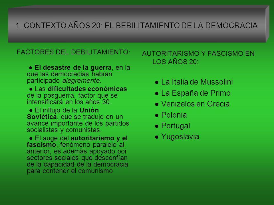1. CONTEXTO AÑOS 20: EL BEBILITAMIENTO DE LA DEMOCRACIA