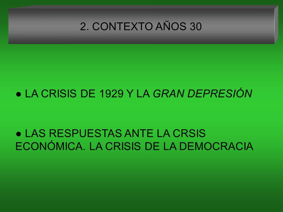 2. CONTEXTO AÑOS 30 ● LA CRISIS DE 1929 Y LA GRAN DEPRESIÓN.