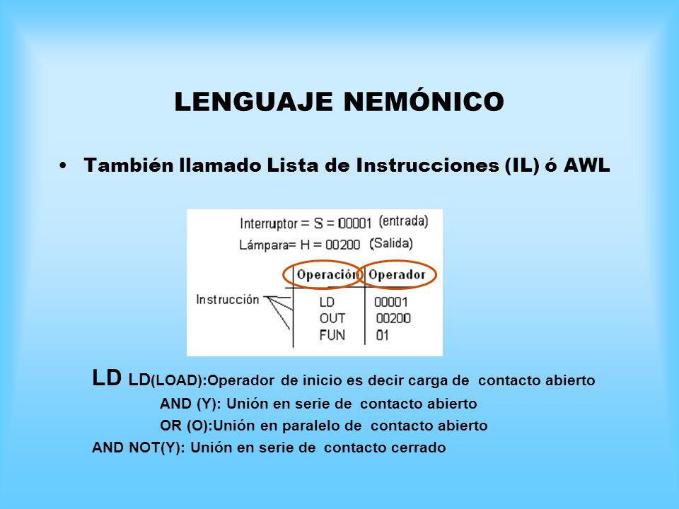 LENGUAJE NEMÓNICO También llamado Lista de Instrucciones (IL) ó AWL. LD LD(LOAD):Operador de inicio es decir carga de contacto abierto.