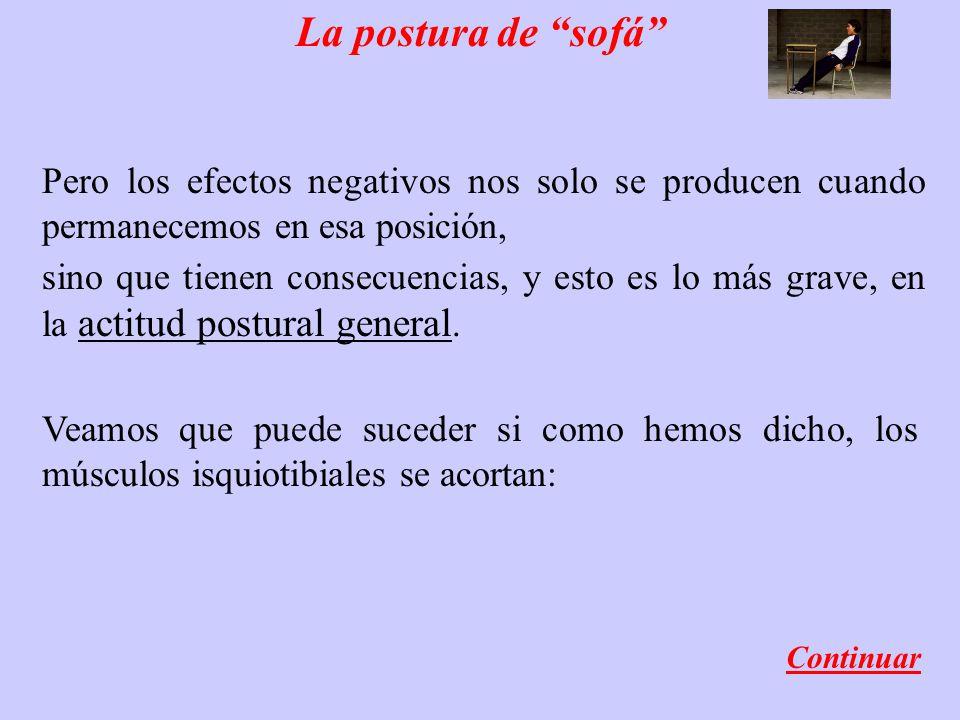 La postura de sofá Pero los efectos negativos nos solo se producen cuando permanecemos en esa posición,