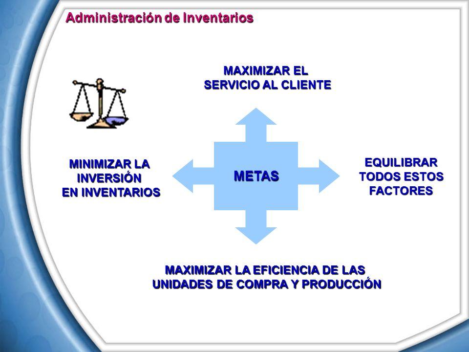 Administración de Inventarios METAS