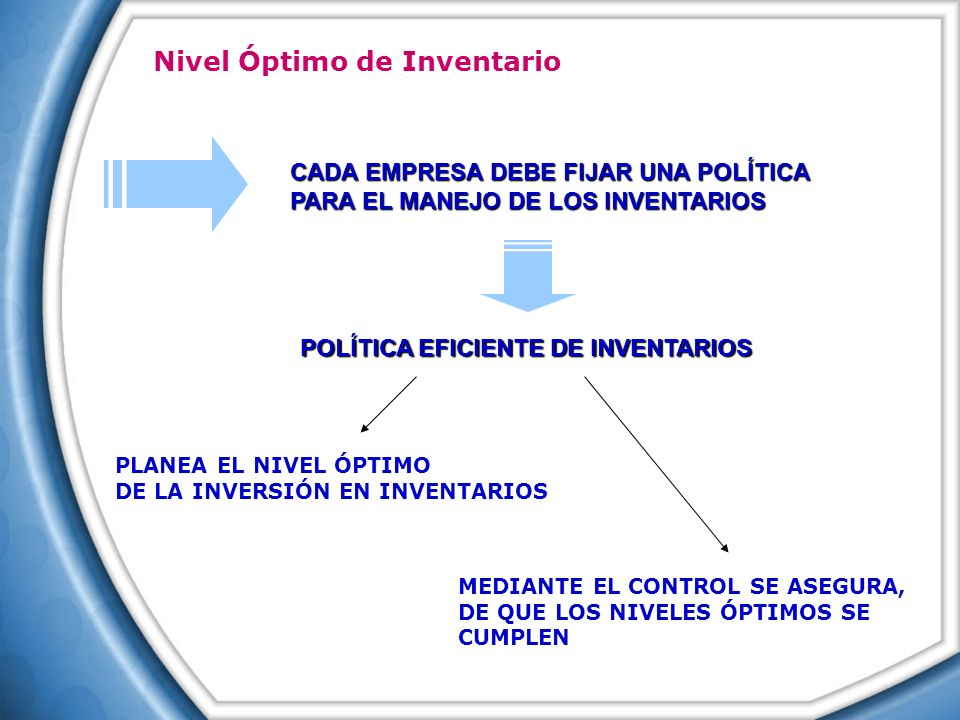 Nivel Óptimo de Inventario POLÍTICA EFICIENTE DE INVENTARIOS