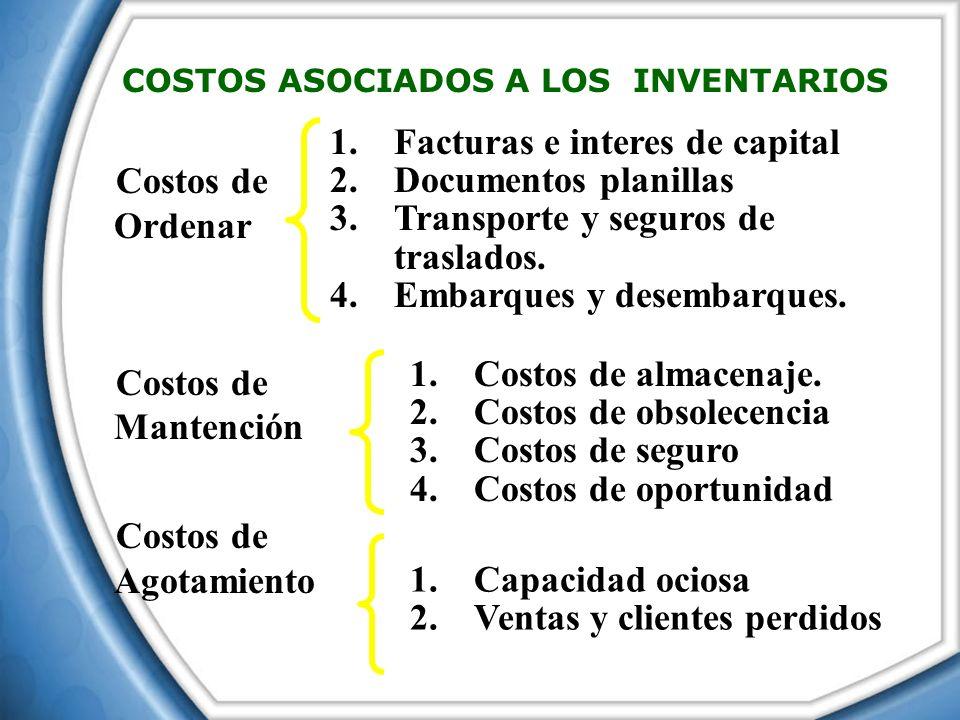 Facturas e interes de capital Documentos planillas