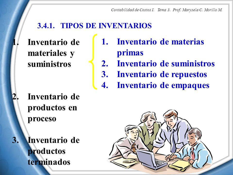 Inventario de materiales y suministros