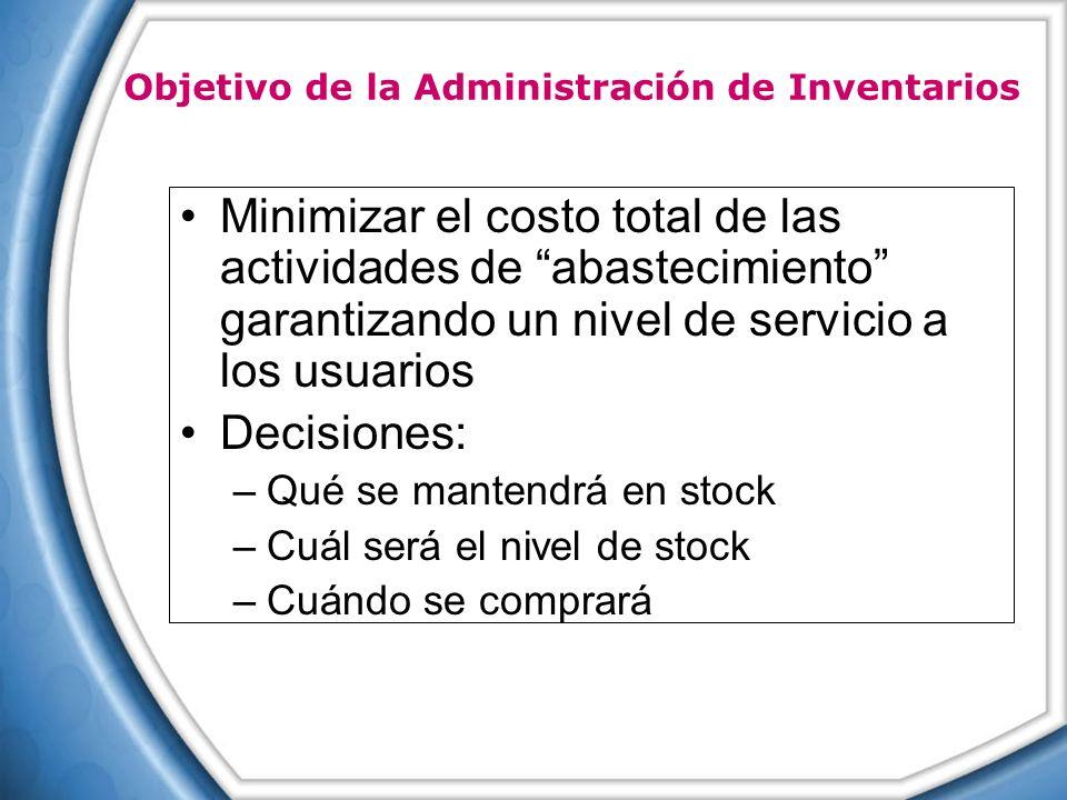 Objetivo de la Administración de Inventarios