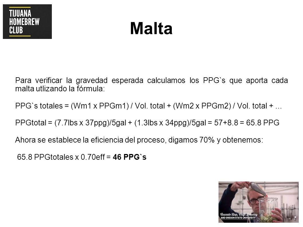MaltaPara verificar la gravedad esperada calculamos los PPG`s que aporta cada malta utlizando la fórmula: