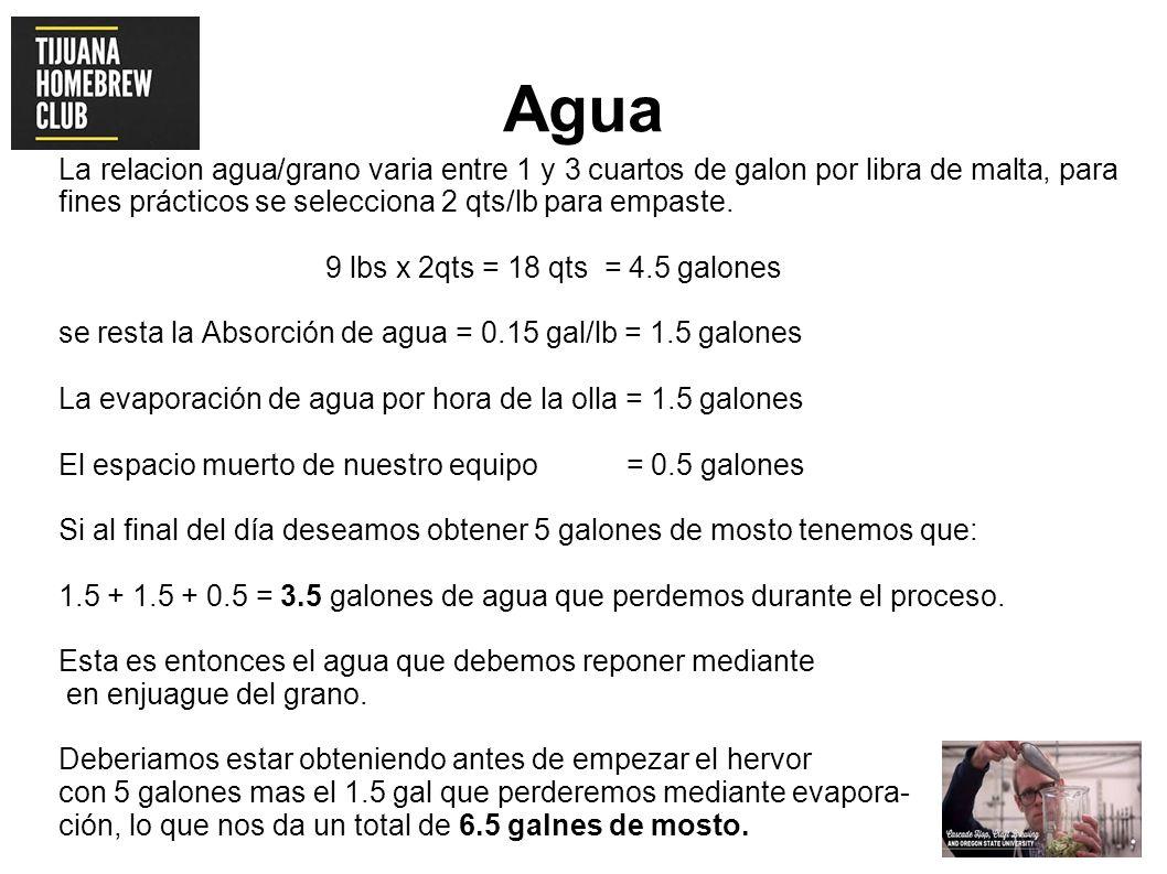 Agua La relacion agua/grano varia entre 1 y 3 cuartos de galon por libra de malta, para fines prácticos se selecciona 2 qts/lb para empaste.