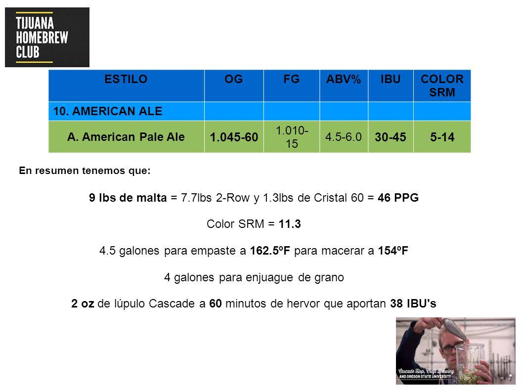 1.045-60 30-45 5-14 ESTILO OG FG ABV% IBU COLOR SRM 10. AMERICAN ALE