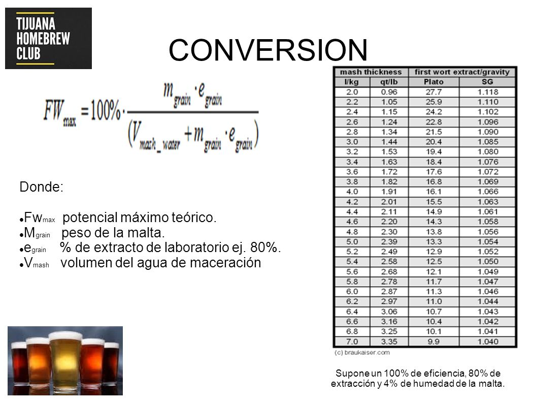 CONVERSION Donde: Fwmax potencial máximo teórico.