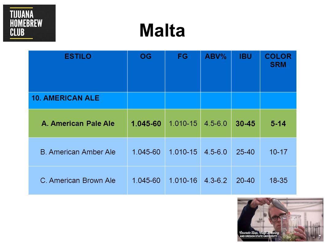 Malta 1.045-60 30-45 5-14 ESTILO OG FG ABV% IBU COLOR SRM