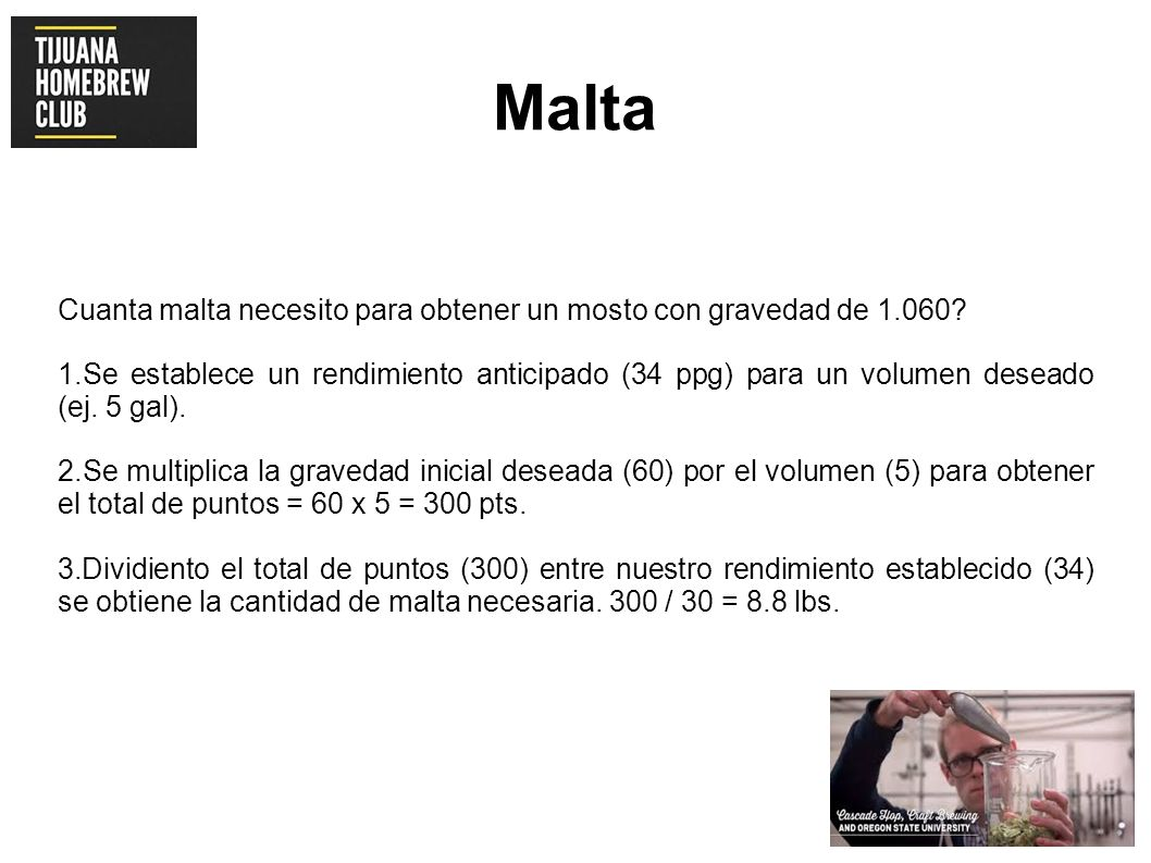 Malta Cuanta malta necesito para obtener un mosto con gravedad de 1.060