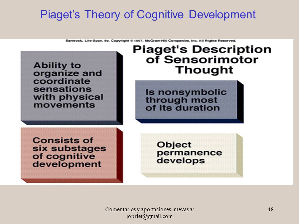 two theories of cognitive development Theories of cognitive development: from piaget to today  of current theories of cognitive development  changes in two domains, the intuitive theories.