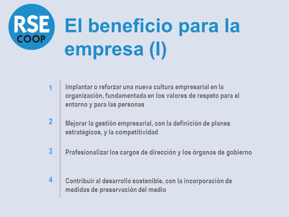 El beneficio para la empresa (I)