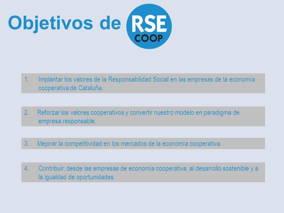 Objetivos de Implantar los valores de la Responsabilidad Social en las empresas de la economía cooperativa de Cataluña.