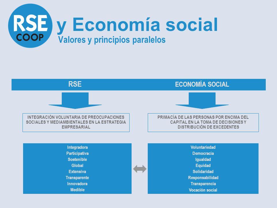 Valores y principios paralelos