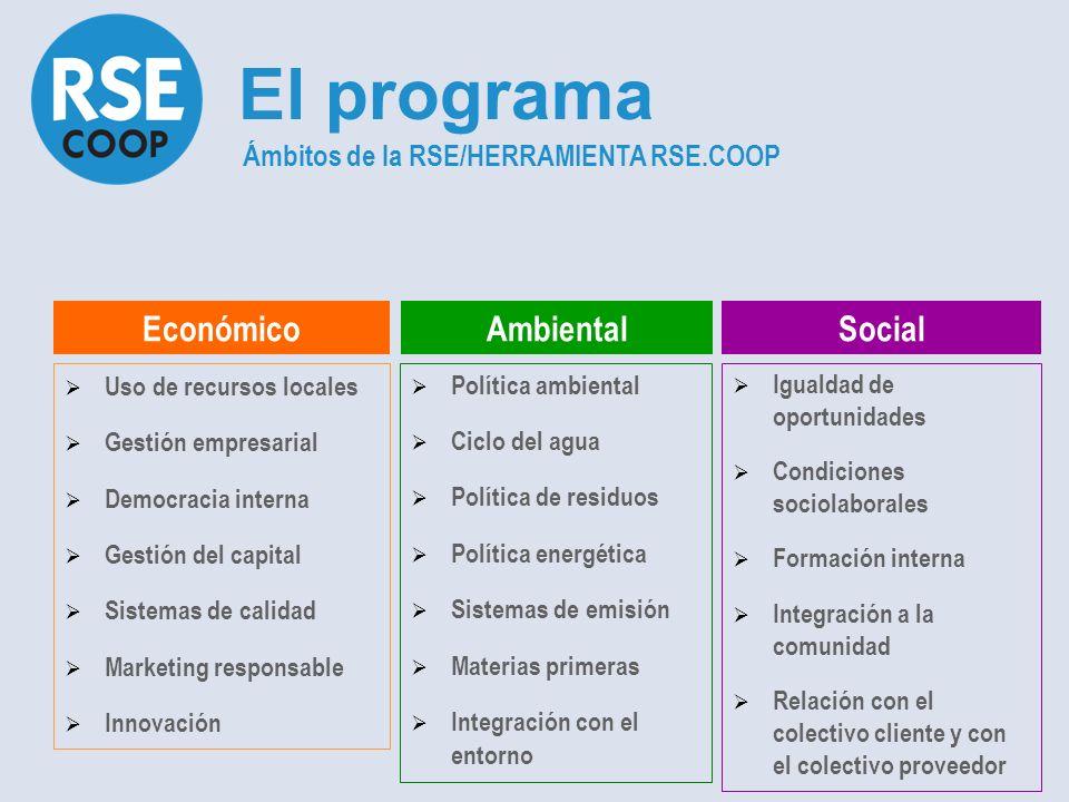 El programa Económico Ambiental Social