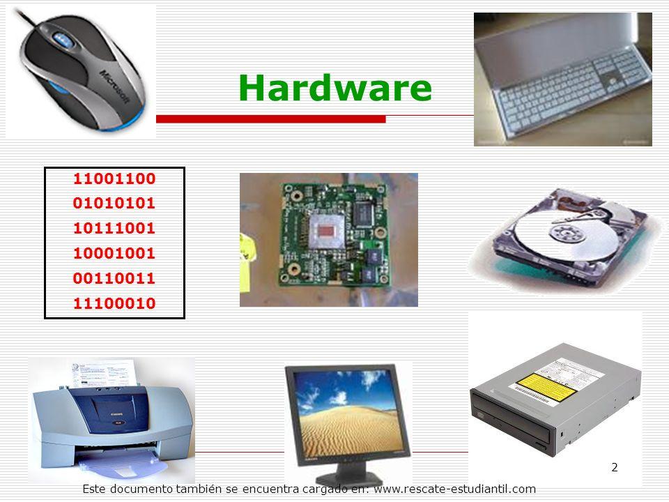 Hardware elementos f sicos que componen una computadora for Elementos de hardware