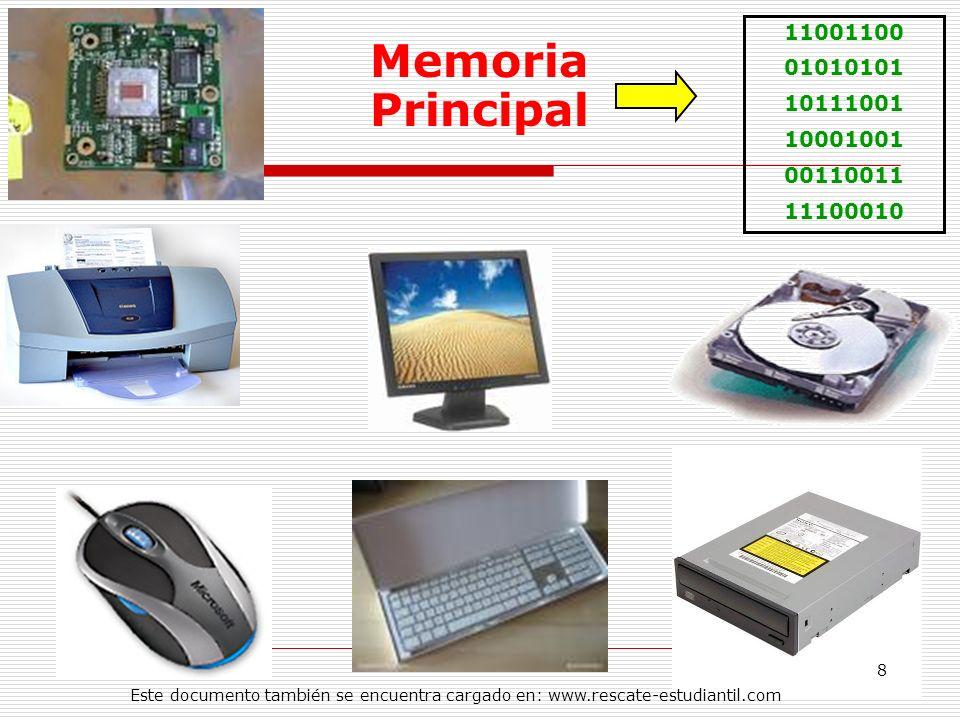 1100110001010101. 10111001. 10001001. 00110011. 11100010. MemoriaPrincipal.