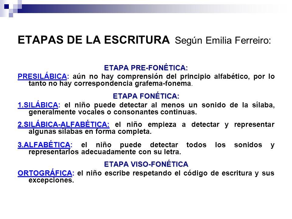 ETAPAS DE LA ESCRITURA Según Emilia Ferreiro: