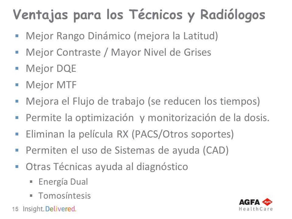 Ventajas para los Técnicos y Radiólogos