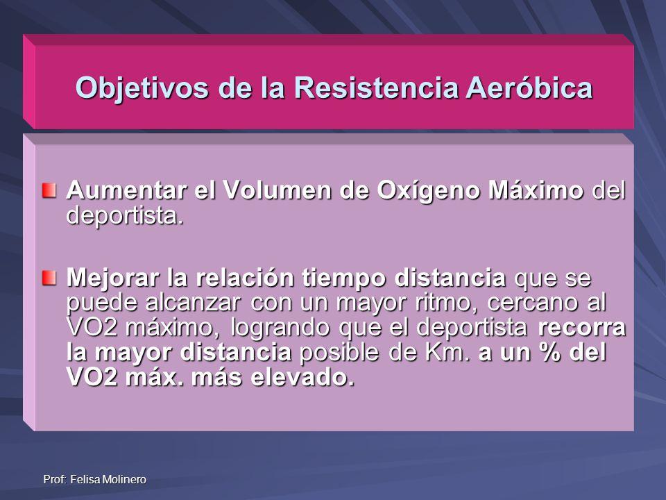 Objetivos de la Resistencia Aeróbica