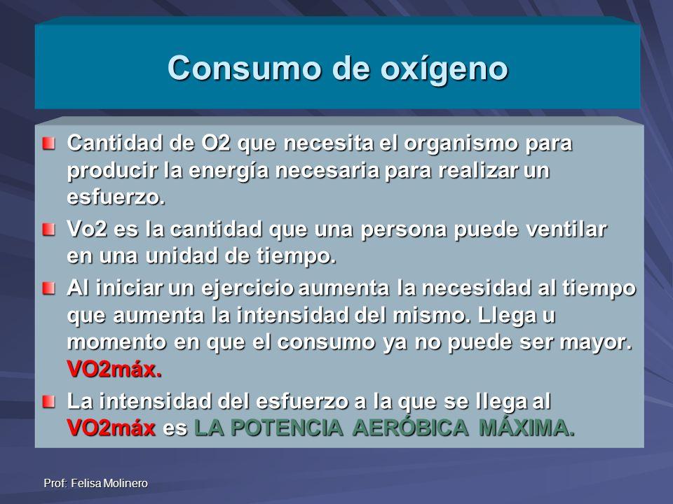 Consumo de oxígeno Cantidad de O2 que necesita el organismo para producir la energía necesaria para realizar un esfuerzo.