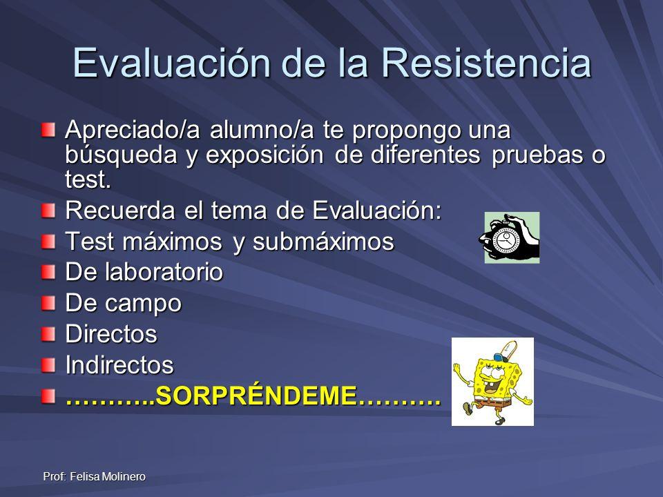 Evaluación de la Resistencia