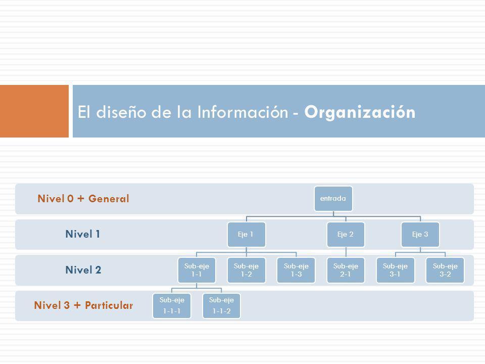 El diseño de la Información - Organización