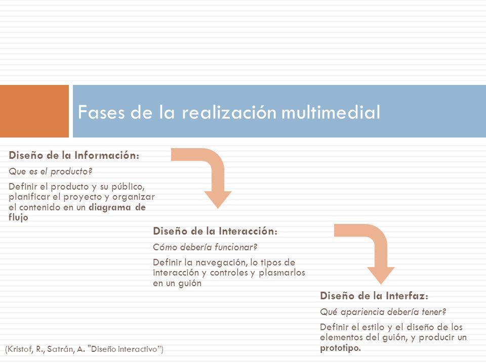 Fases de la realización multimedial
