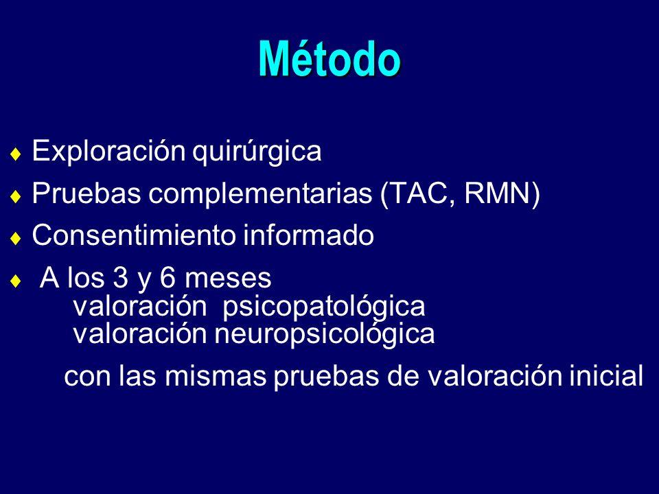 Método Exploración quirúrgica Pruebas complementarias (TAC, RMN)