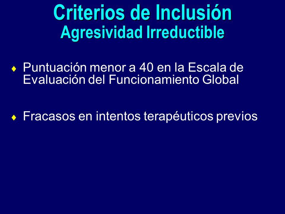 Criterios de Inclusión Agresividad Irreductible