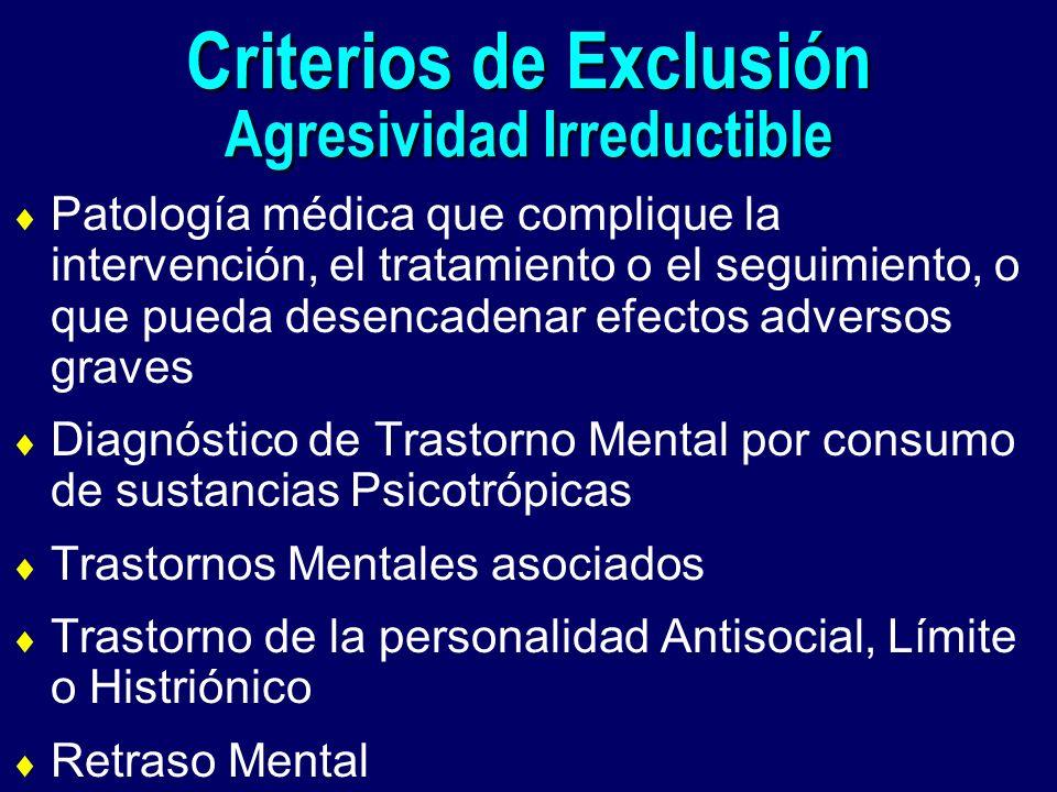 Criterios de Exclusión Agresividad Irreductible