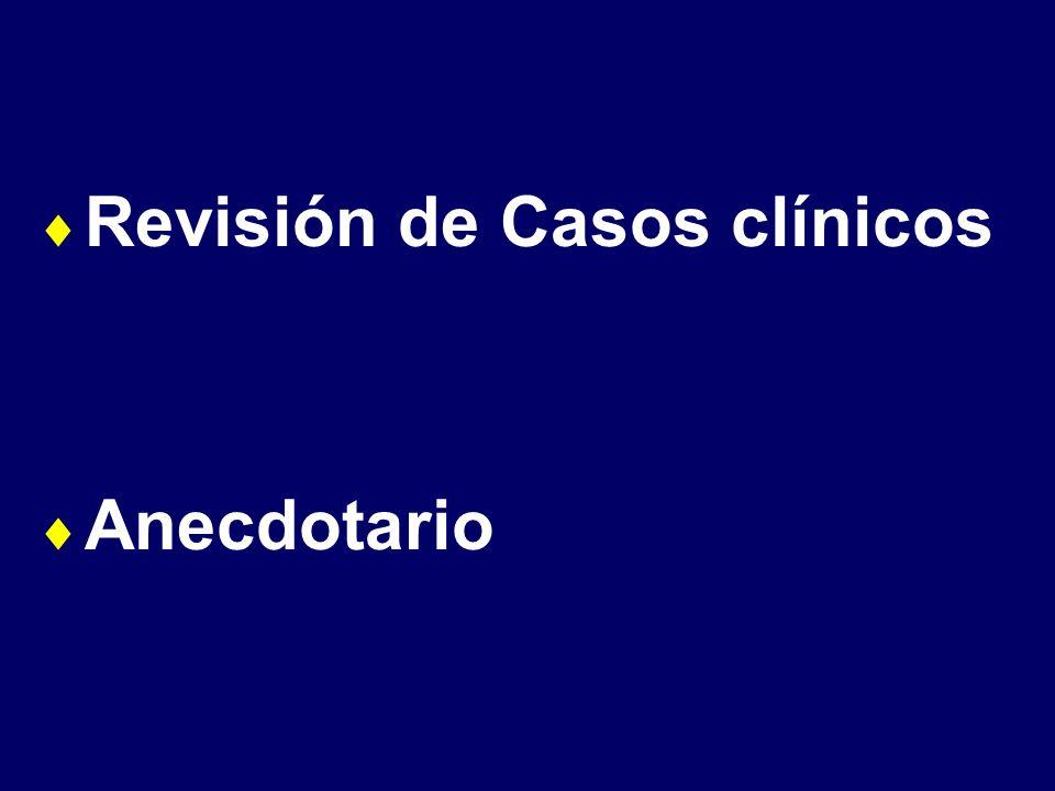 Revisión de Casos clínicos