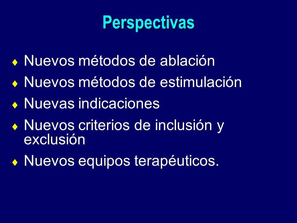 Perspectivas Nuevos métodos de ablación Nuevos métodos de estimulación