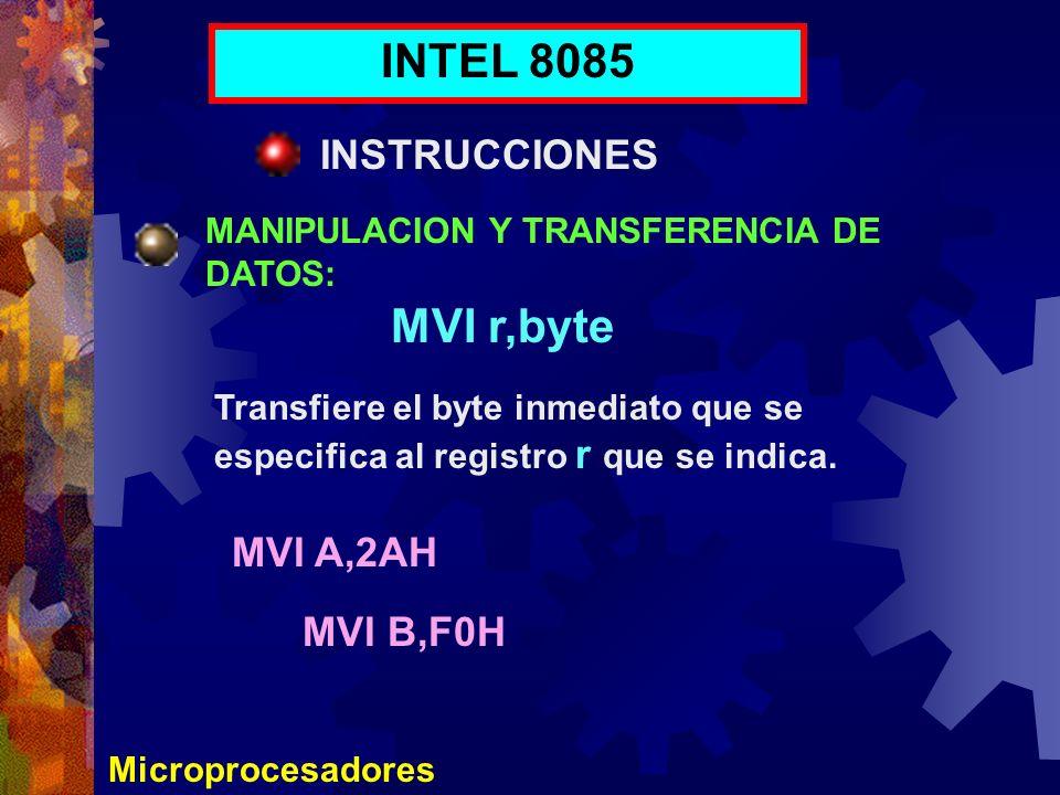 INTEL 8085 MVI r,byte INSTRUCCIONES MVI A,2AH MVI B,F0H