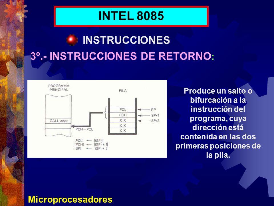 INTEL 8085 INSTRUCCIONES 3º.- INSTRUCCIONES DE RETORNO: