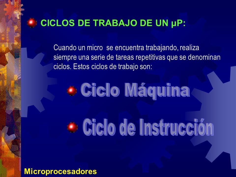 Ciclo Máquina Ciclo de Instrucción CICLOS DE TRABAJO DE UN μP: