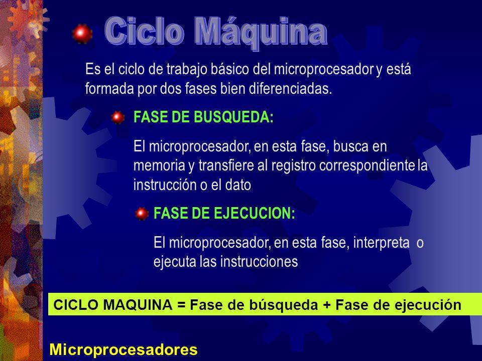 Ciclo Máquina Es el ciclo de trabajo básico del microprocesador y está formada por dos fases bien diferenciadas.
