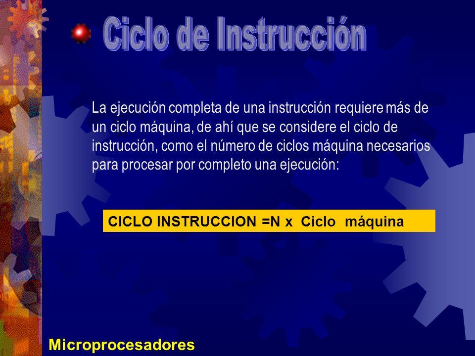 Ciclo de Instrucción