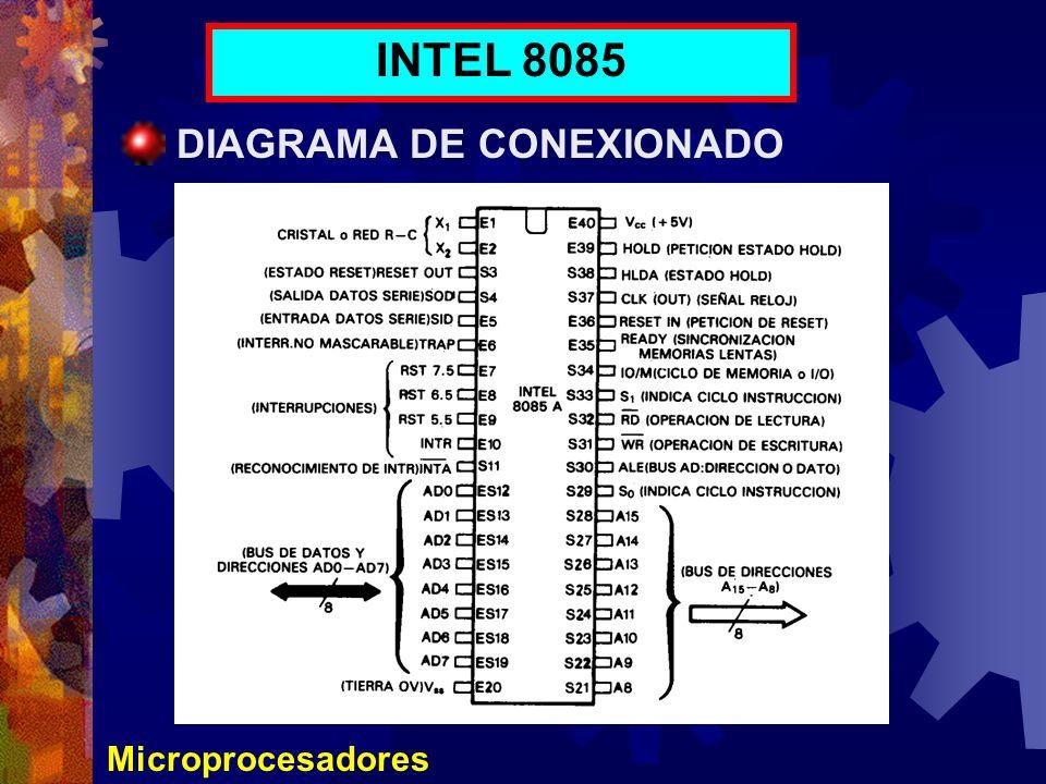 INTEL 8085 DIAGRAMA DE CONEXIONADO Microprocesadores