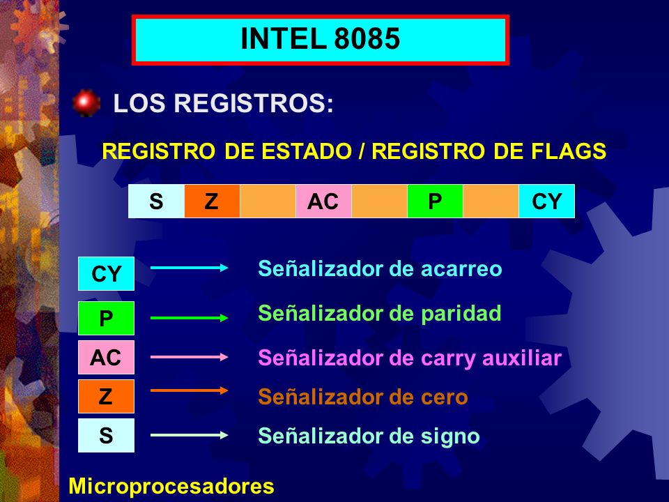 INTEL 8085 LOS REGISTROS: REGISTRO DE ESTADO / REGISTRO DE FLAGS S Z