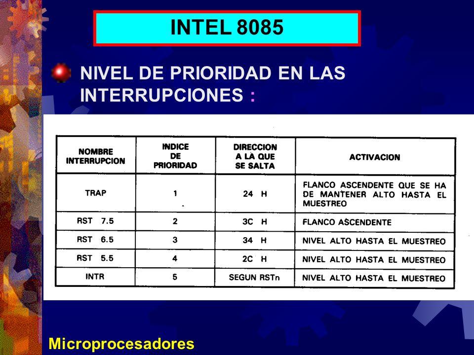 INTEL 8085 NIVEL DE PRIORIDAD EN LAS INTERRUPCIONES :