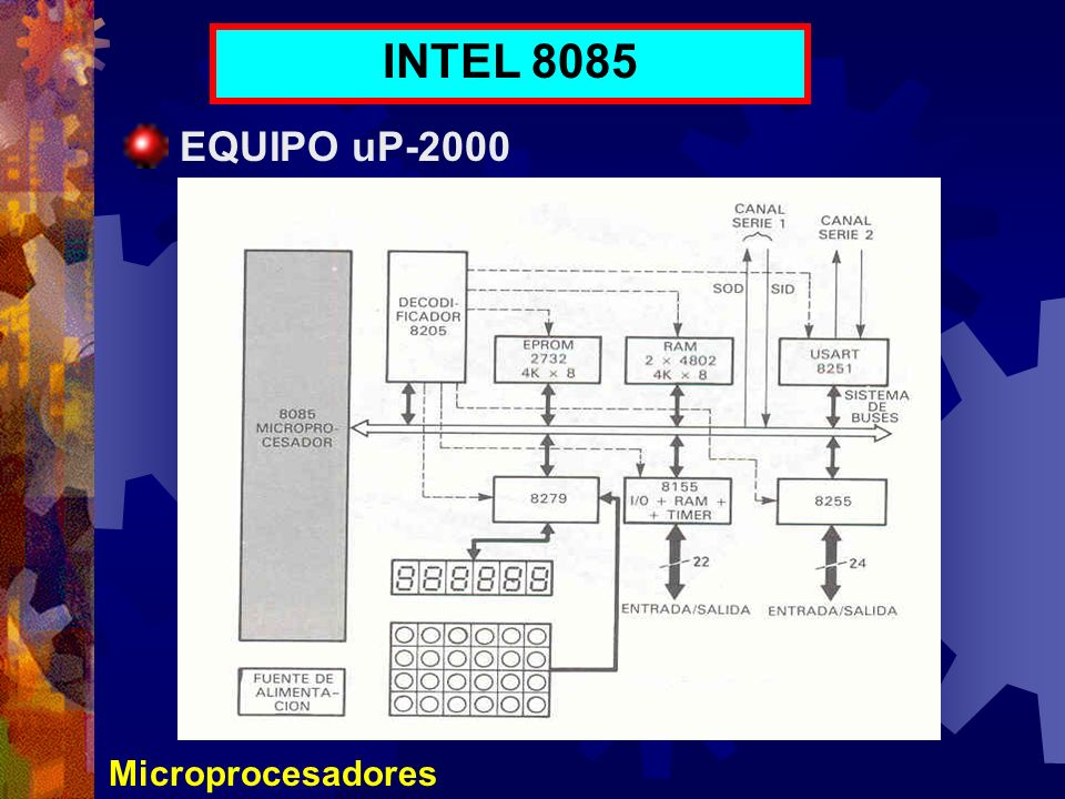 INTEL 8085 EQUIPO uP-2000 Microprocesadores
