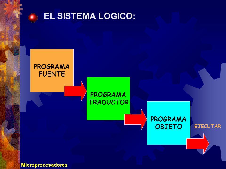 EL SISTEMA LOGICO: PROGRAMA FUENTE TRADUCTOR OBJETO EJECUTAR
